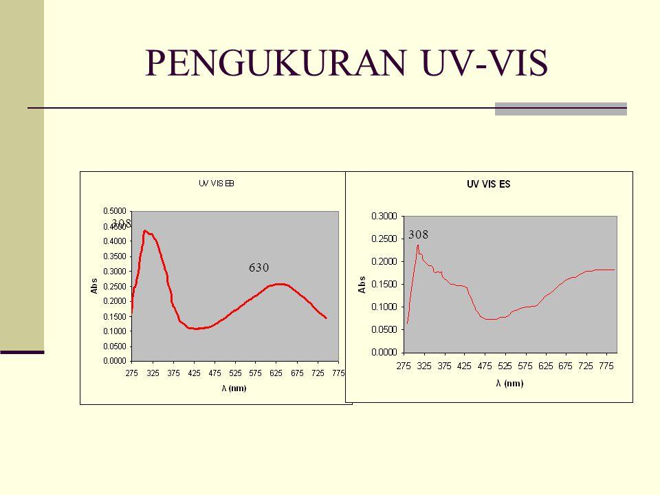 PENGUKURAN UV-VIS 308 630 308
