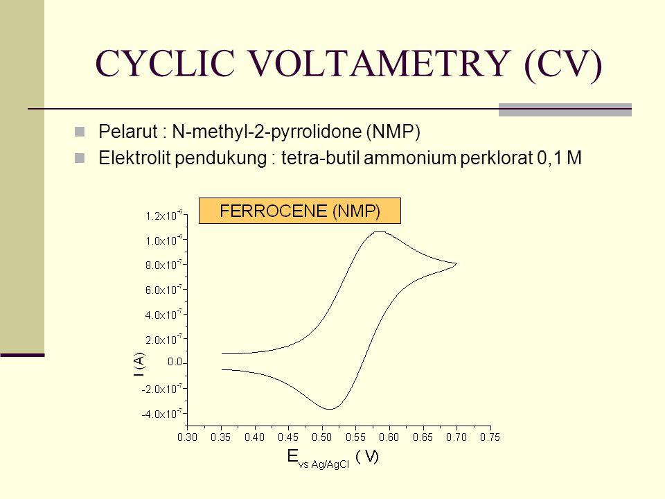 CYCLIC VOLTAMETRY (CV) Pelarut : N-methyl-2-pyrrolidone (NMP) Elektrolit pendukung : tetra-butil ammonium perklorat 0,1 M