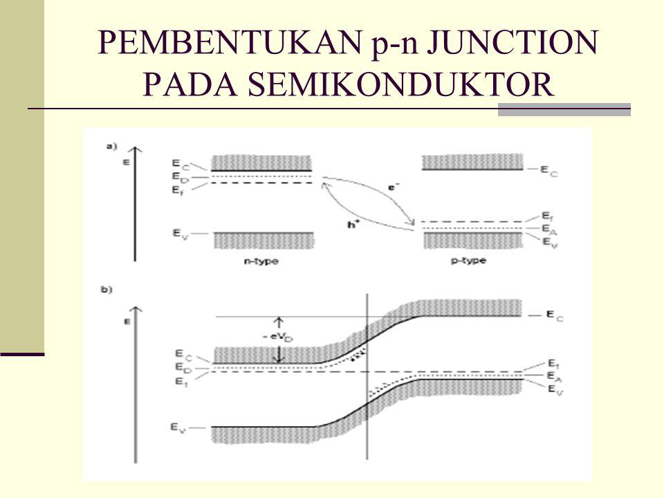 PEMBENTUKAN p-n JUNCTION PADA SEMIKONDUKTOR