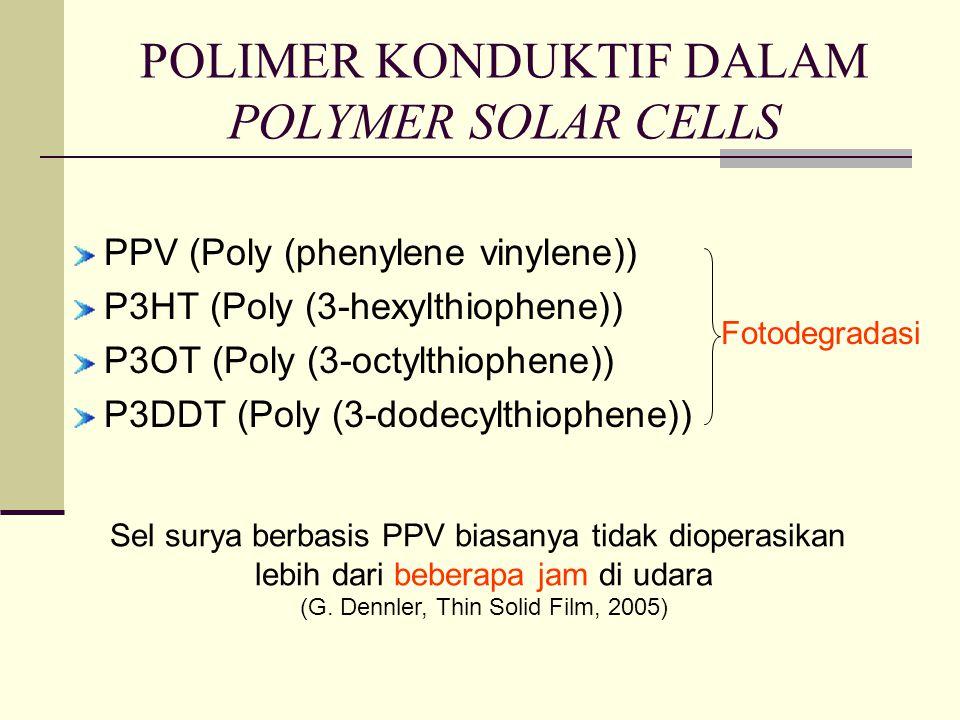 POLIMER KONDUKTIF DALAM POLYMER SOLAR CELLS PPV (Poly (phenylene vinylene)) P3HT (Poly (3-hexylthiophene)) P3OT (Poly (3-octylthiophene)) P3DDT (Poly (3-dodecylthiophene)) Fotodegradasi Sel surya berbasis PPV biasanya tidak dioperasikan lebih dari beberapa jam di udara (G.