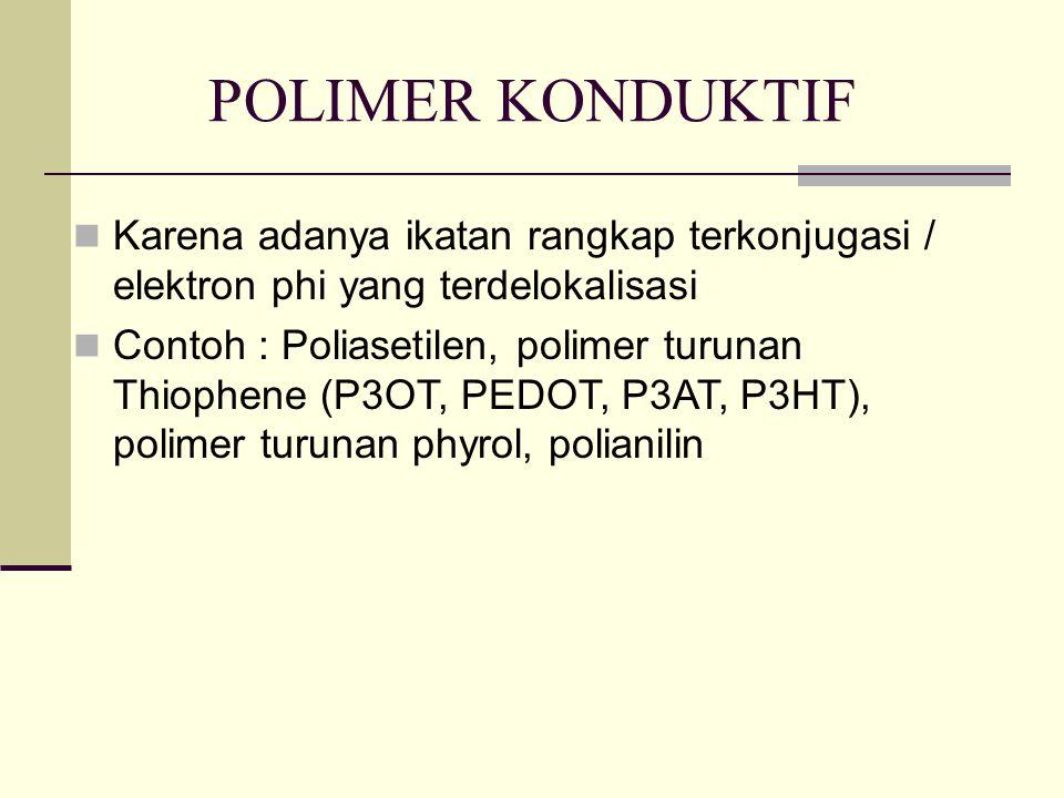 POLIMER KONDUKTIF Karena adanya ikatan rangkap terkonjugasi / elektron phi yang terdelokalisasi Contoh : Poliasetilen, polimer turunan Thiophene (P3OT, PEDOT, P3AT, P3HT), polimer turunan phyrol, polianilin