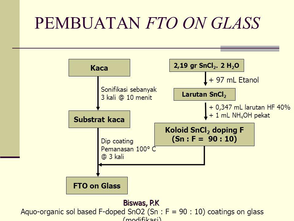 PEMBUATAN FTO ON GLASS 2,19 gr SnCl 2.