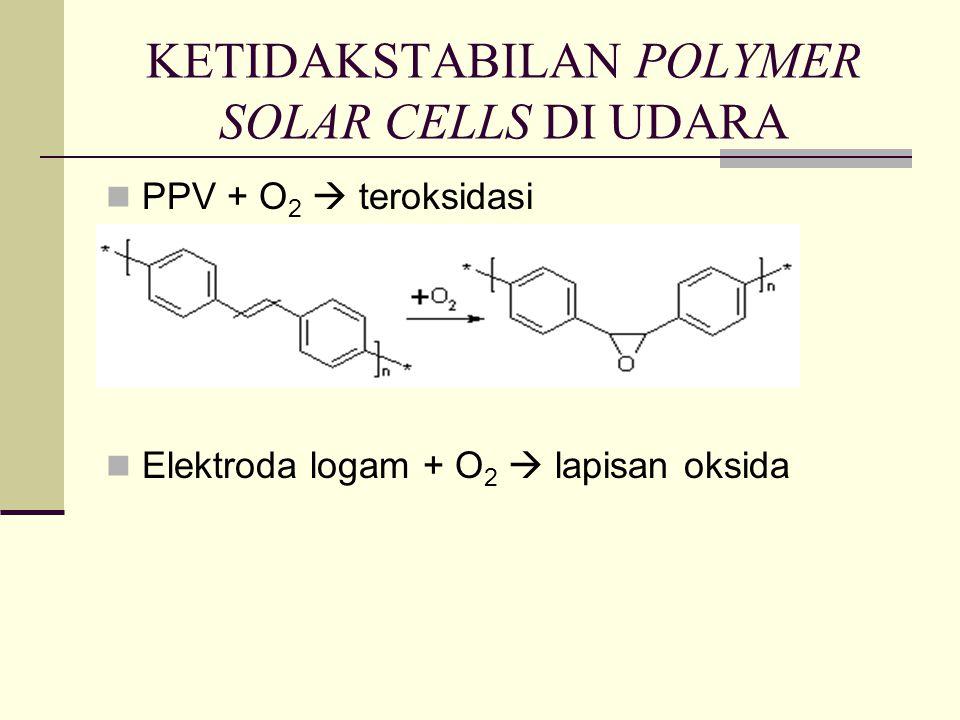 KETIDAKSTABILAN POLYMER SOLAR CELLS DI UDARA PPV + O 2  teroksidasi Elektroda logam + O 2  lapisan oksida