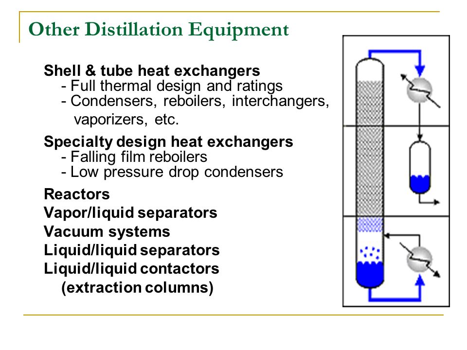 Other Distillation Equipment Shell & tube heat exchangers - Full thermal design and ratings - Condensers, reboilers, interchangers, vaporizers, etc. S