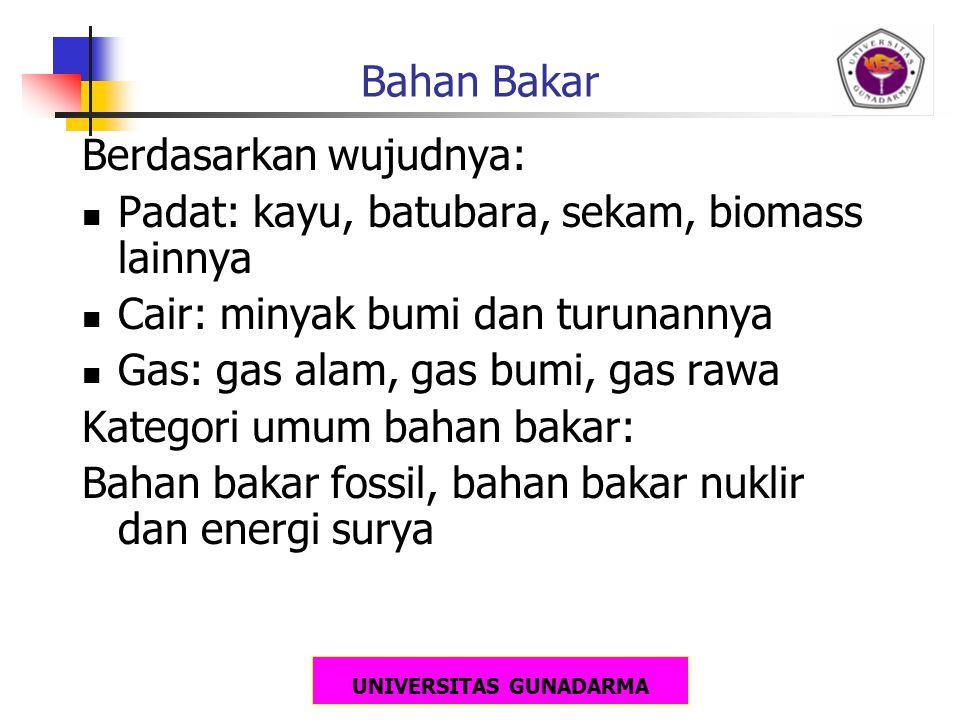 UNIVERSITAS GUNADARMA Bahan Bakar Berdasarkan wujudnya: Padat: kayu, batubara, sekam, biomass lainnya Cair: minyak bumi dan turunannya Gas: gas alam,