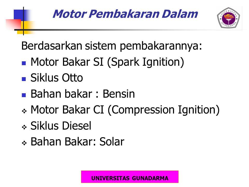 UNIVERSITAS GUNADARMA Motor Pembakaran Dalam Berdasarkan sistem pembakarannya: Motor Bakar SI (Spark Ignition) Siklus Otto Bahan bakar : Bensin  Moto