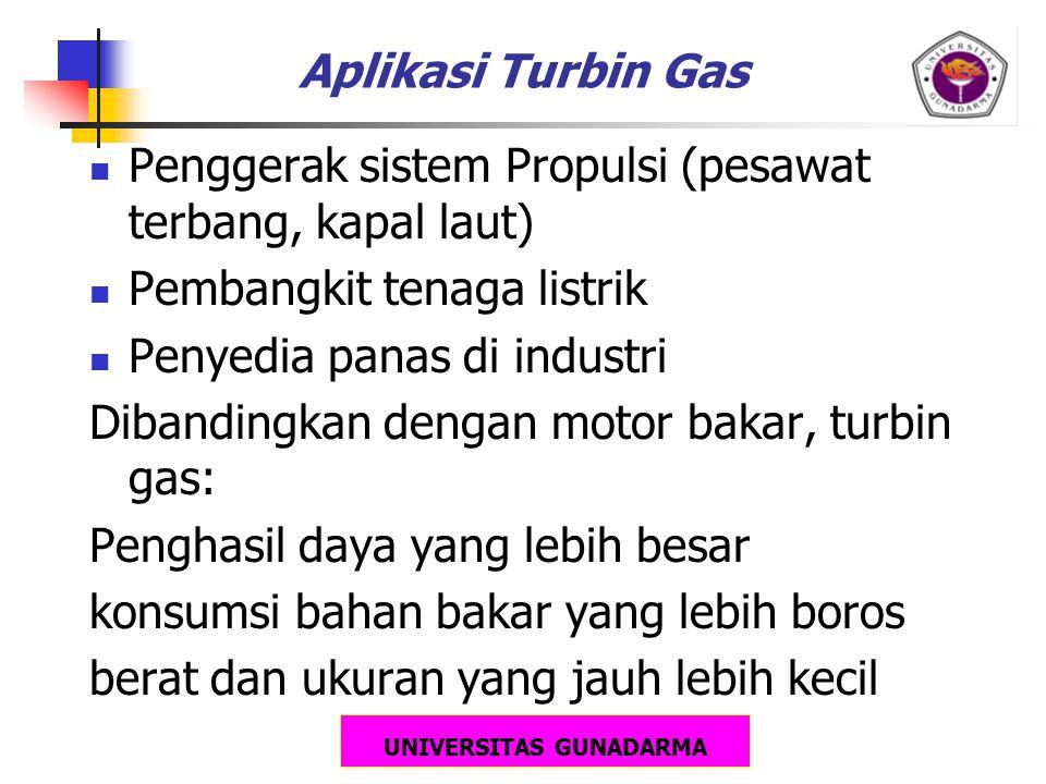 UNIVERSITAS GUNADARMA Aplikasi Turbin Gas Penggerak sistem Propulsi (pesawat terbang, kapal laut) Pembangkit tenaga listrik Penyedia panas di industri
