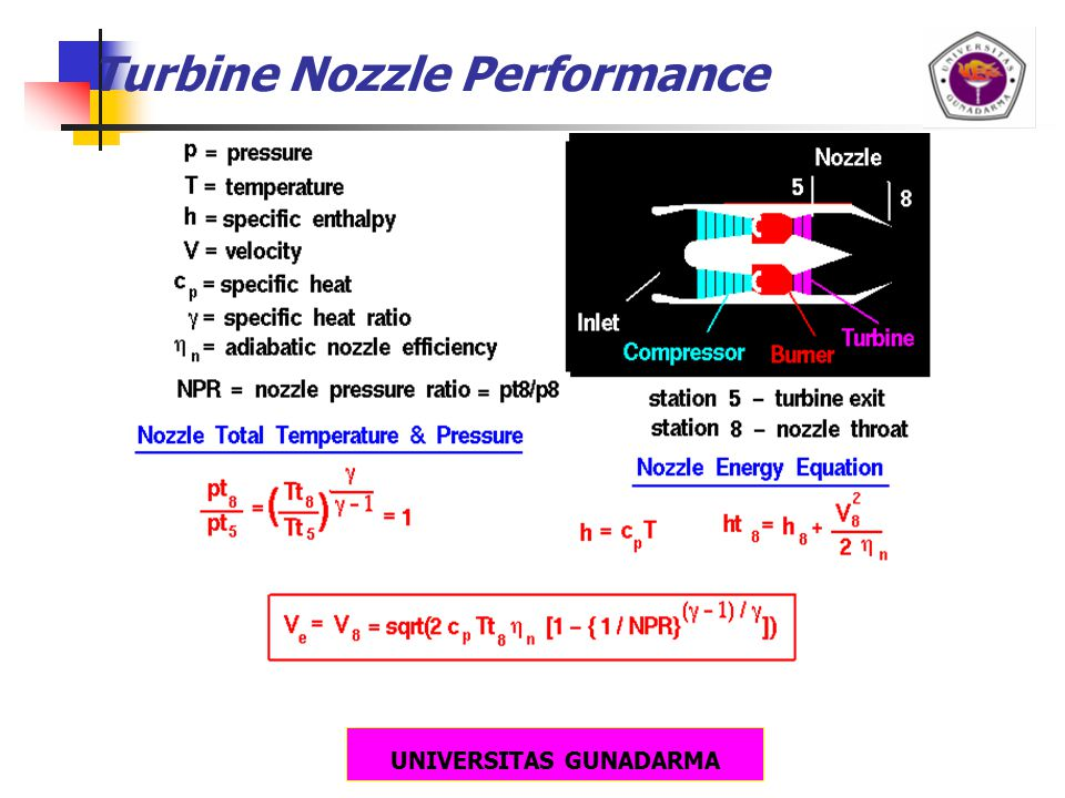 UNIVERSITAS GUNADARMA Turbine Nozzle Performance