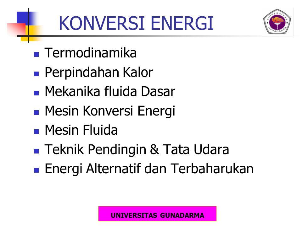 UNIVERSITAS GUNADARMA KONVERSI ENERGI Termodinamika Perpindahan Kalor Mekanika fluida Dasar Mesin Konversi Energi Mesin Fluida Teknik Pendingin & Tata