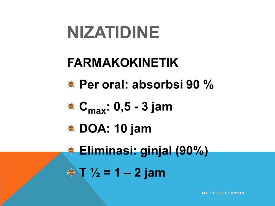 NIZATIDINE FARMAKOKINETIK Per oral: absorbsi 90 % C max : 0,5 - 3 jam DOA: 10 jam Eliminasi: ginjal (90%) T ½ = 1 – 2 jam MFT12GITFKMUA