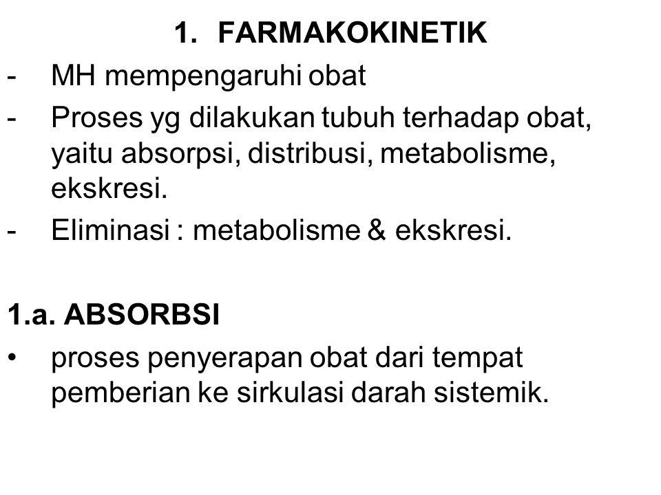 1.FARMAKOKINETIK -MH mempengaruhi obat -Proses yg dilakukan tubuh terhadap obat, yaitu absorpsi, distribusi, metabolisme, ekskresi. -Eliminasi : metab