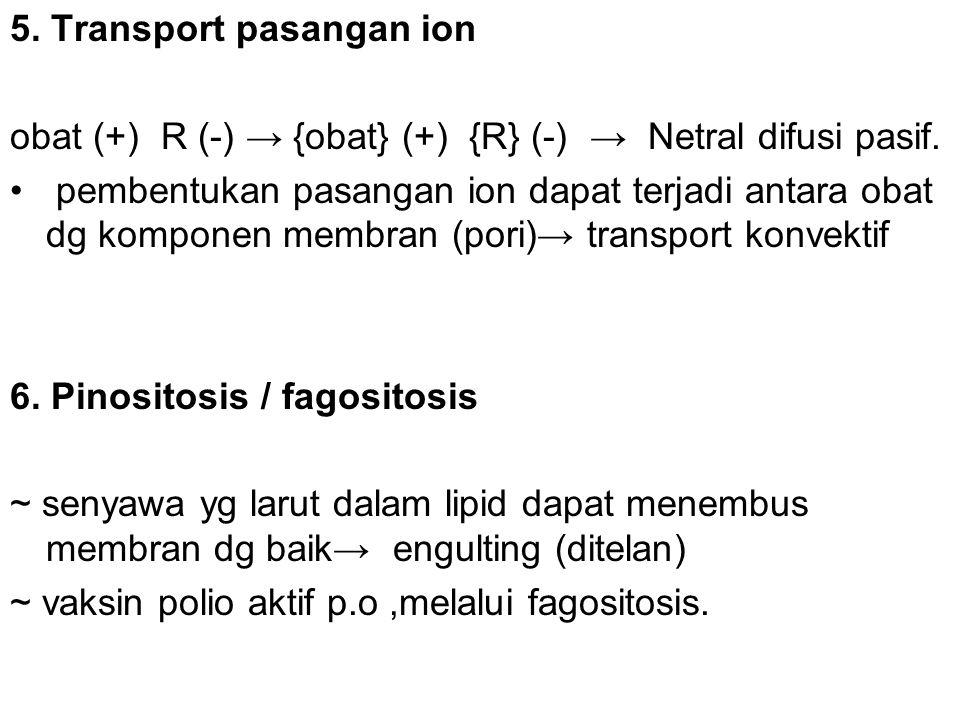 5. Transport pasangan ion obat (+) R (-) → {obat} (+) {R} (-) → Netral difusi pasif. pembentukan pasangan ion dapat terjadi antara obat dg komponen me