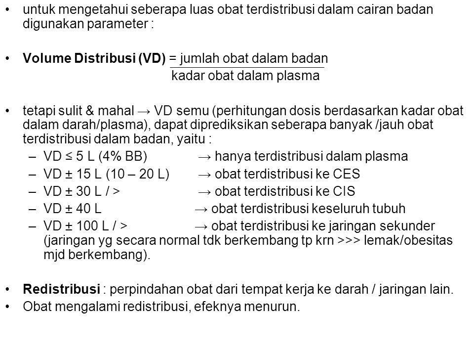 untuk mengetahui seberapa luas obat terdistribusi dalam cairan badan digunakan parameter : Volume Distribusi (VD) = jumlah obat dalam badan kadar obat