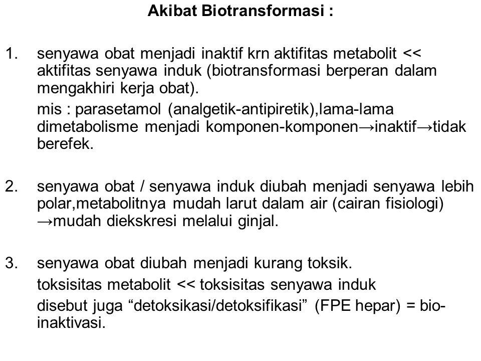 Akibat Biotransformasi : 1.senyawa obat menjadi inaktif krn aktifitas metabolit << aktifitas senyawa induk (biotransformasi berperan dalam mengakhiri