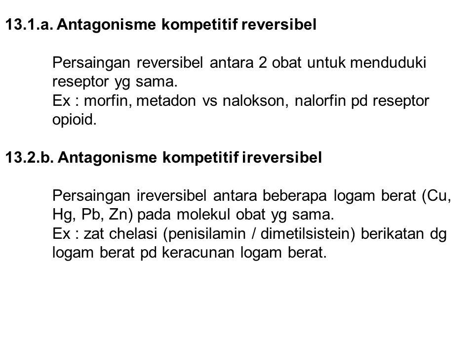 13.1.a. Antagonisme kompetitif reversibel Persaingan reversibel antara 2 obat untuk menduduki reseptor yg sama. Ex : morfin, metadon vs nalokson, nalo