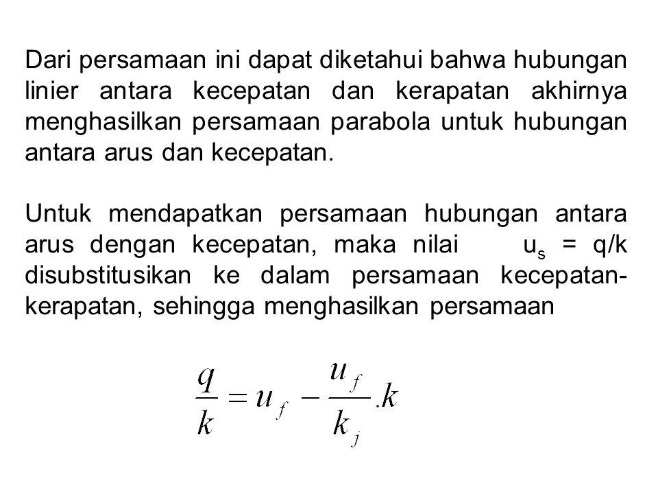 Dari persamaan ini dapat diketahui bahwa hubungan linier antara kecepatan dan kerapatan akhirnya menghasilkan persamaan parabola untuk hubungan antara