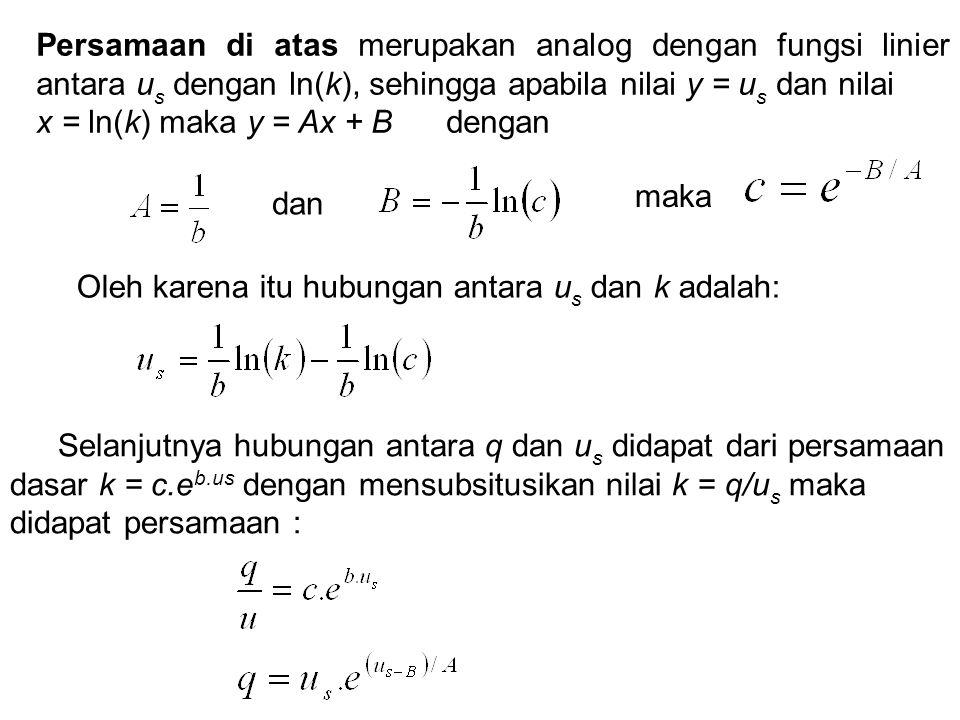 Persamaan di atas merupakan analog dengan fungsi linier antara u s dengan ln(k), sehingga apabila nilai y = u s dan nilai x = ln(k) maka y = Ax + B de