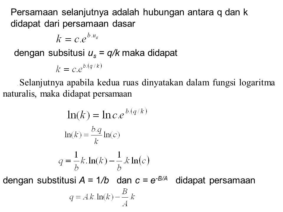 Persamaan selanjutnya adalah hubungan antara q dan k didapat dari persamaan dasar dengan subsitusi u s = q/k maka didapat. Selanjutnya apabila kedua r