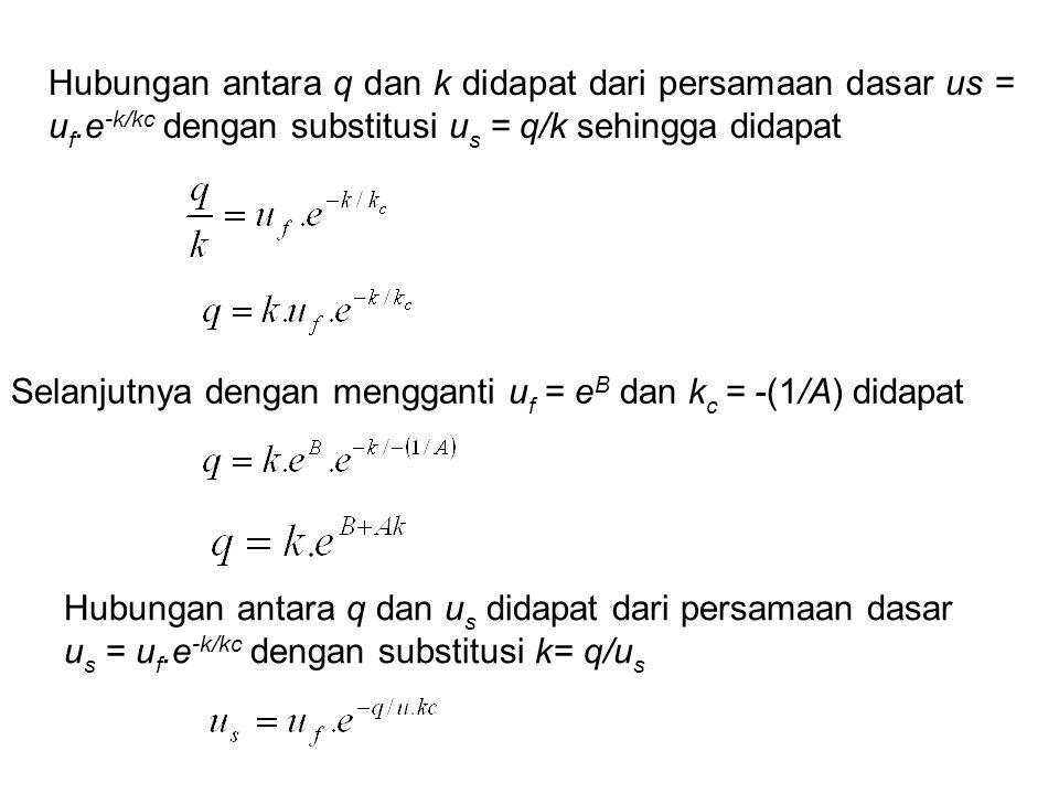Hubungan antara q dan k didapat dari persamaan dasar us = u f.e -k/kc dengan substitusi u s = q/k sehingga didapat Selanjutnya dengan mengganti u f =