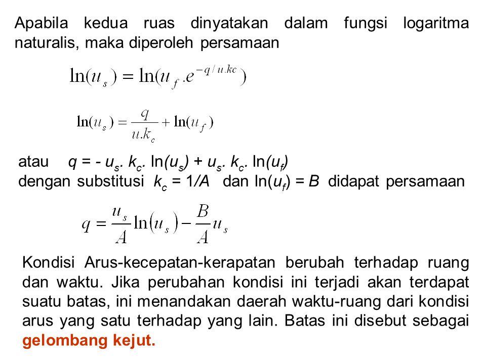 Apabila kedua ruas dinyatakan dalam fungsi logaritma naturalis, maka diperoleh persamaan atau q = - u s. k c. ln(u s ) + u s. k c. ln(u f ) dengan sub