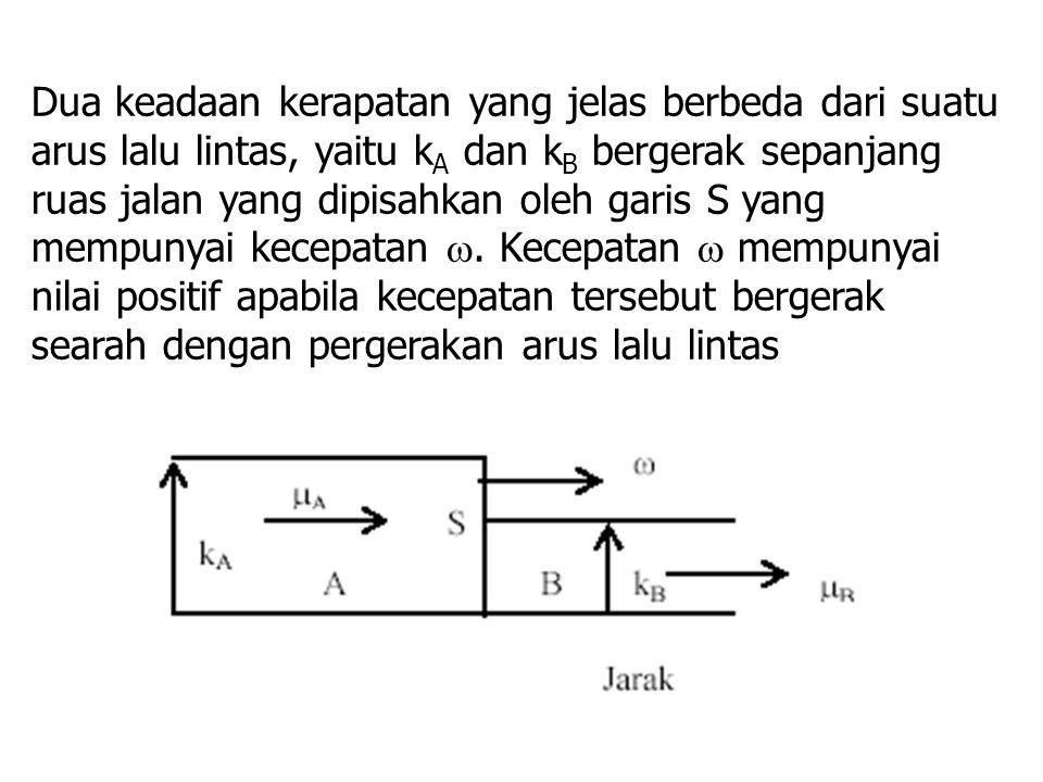 Dua keadaan kerapatan yang jelas berbeda dari suatu arus lalu lintas, yaitu k A dan k B bergerak sepanjang ruas jalan yang dipisahkan oleh garis S yan