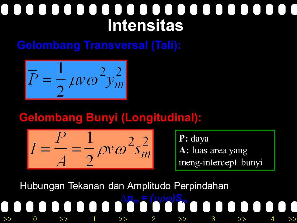 >>0 >>1 >> 2 >> 3 >> 4 >> Laju Gelombang Gelombang Bunyi (Longitudinal): Modulus Bulk Densitas Volume elastik inersial Modulus Bulk Tegangan Densitas