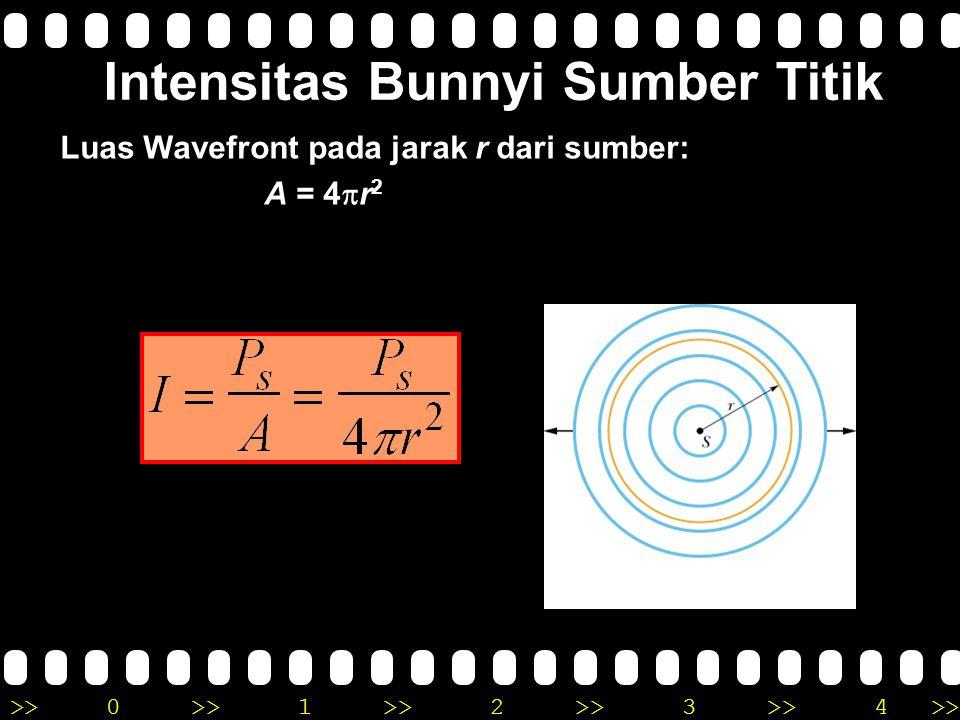 >>0 >>1 >> 2 >> 3 >> 4 >> Intensitas Gelombang Transversal (Tali): Gelombang Bunyi (Longitudinal): P: daya A: luas area yang meng-intercept bunyi Hubu