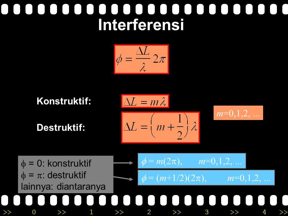 >>0 >>1 >> 2 >> 3 >> 4 >> Interferensi  = 0: konstruktif  =  : destruktif lainnya: diantaranya x  x+ kx  kx+2  Perubahan lintasan Perubahan fasa
