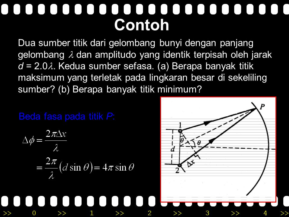 >>0 >>1 >> 2 >> 3 >> 4 >> (a) ∆p m = 1.5 Pa (b) f = pw/2p=(330 s -1 )/2=165 Hz (c) l=2p/k= 2p /(1.00 m -1 ) p=2 m (d) v = lf=330 m/s Soal … s(x,t) = s