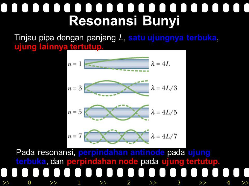 >>0 >>1 >> 2 >> 3 >> 4 >> Pipa : Gel Berdiri dalam Tabung SYARAT BATAS: Ujung Tertutup: s = 0, harus jadi node utk s ∆p=∆p m, antinode utk ∆p Ujung Te