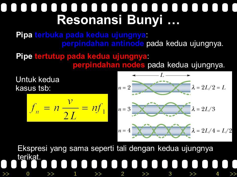 >>0 >>1 >> 2 >> 3 >> 4 >> Ujung Terbuka: antinode Ujung Tertutup: node Panjang gelombang terpanjang yang memenuhi syarat Frekuensi resonansi fundament