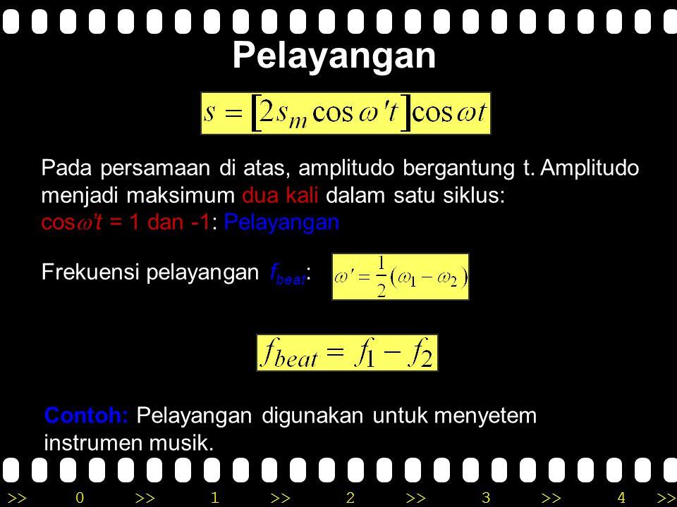 >>0 >>1 >> 2 >> 3 >> 4 >> Pelayangan (Beats) Dua gelombang bunyi dengan frekuensi yang berbeda tapi dekat menghasilkan PELAYANGAN yang terdengar. Tinj