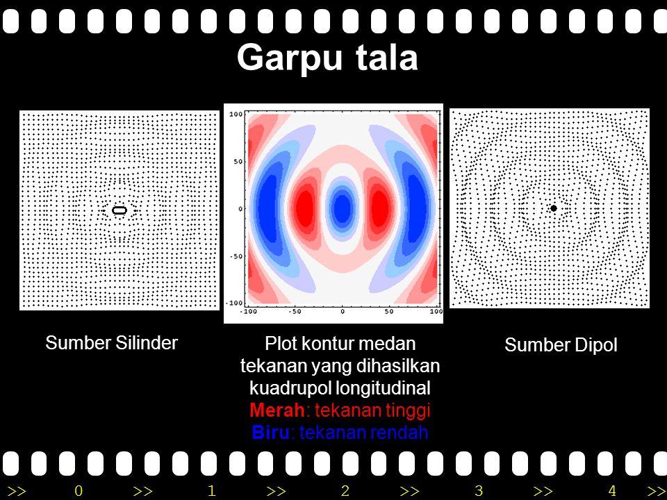 >>0 >>1 >> 2 >> 3 >> 4 >> Sebuah garpu tala dengan frekuensi yang tidak diketahui menghasilkan tiga pelayangan per detik jika dibunyikan bersama garpu