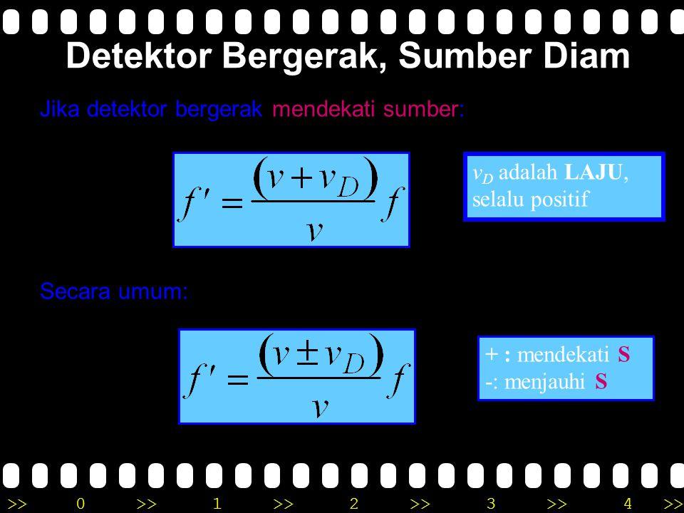 >>0 >>1 >> 2 >> 3 >> 4 >> Jika detektor diam : Jarak tempuh bunyi dalam waktu t Dibagi dengan untuk mendapatkan jumlah perioda dalam waktu t Perioda d