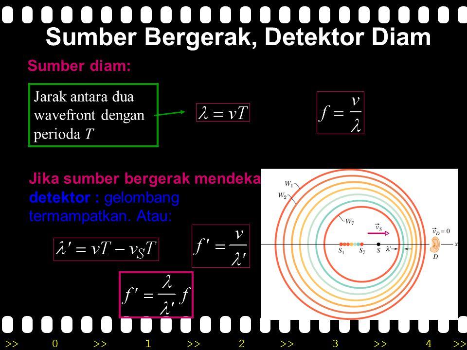 >>0 >>1 >> 2 >> 3 >> 4 >> v D adalah LAJU, selalu positif Jika detektor bergerak mendekati sumber: Secara umum: + : mendekati S -: menjauhi S Detektor