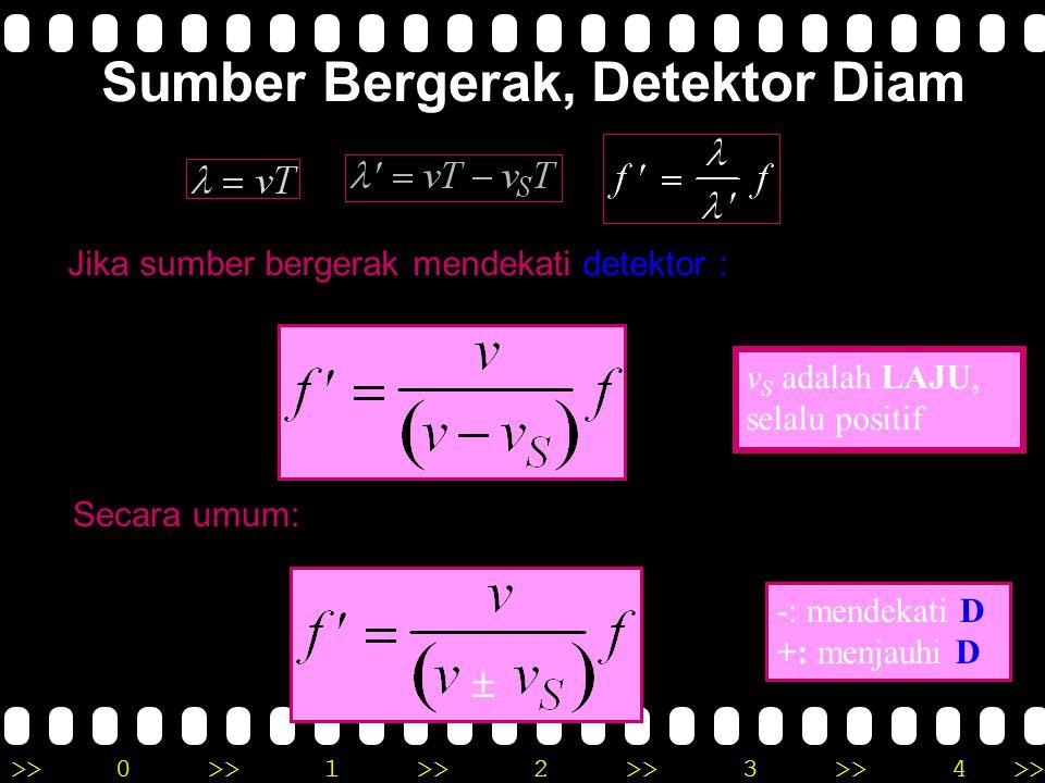 >>0 >>1 >> 2 >> 3 >> 4 >> Sumber Bergerak, Detektor Diam