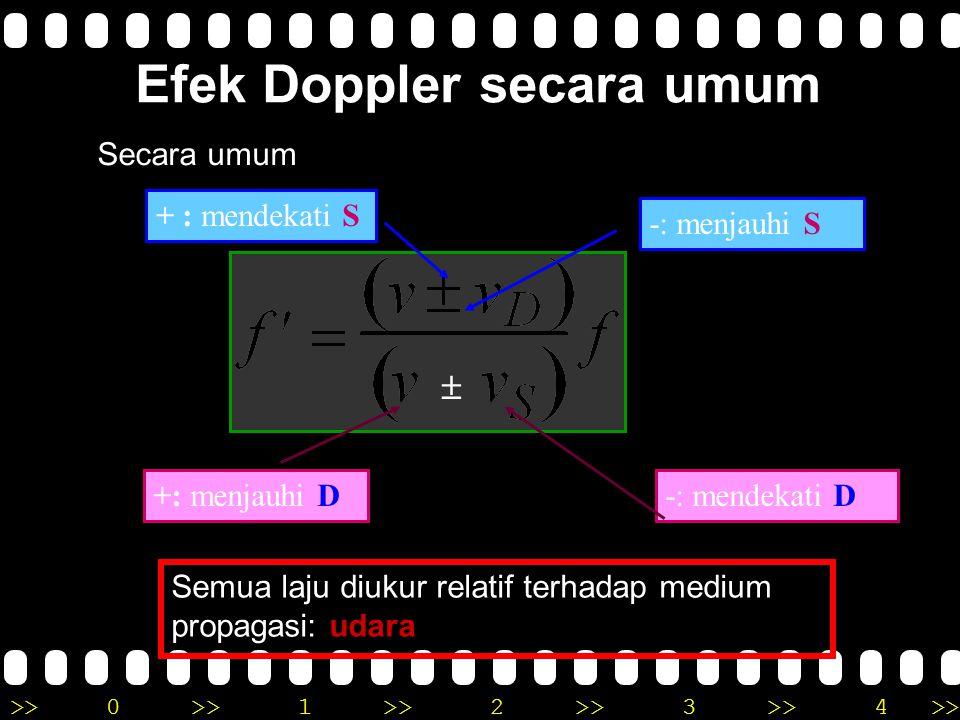 >>0 >>1 >> 2 >> 3 >> 4 >> v S adalah LAJU, selalu positif Jika sumber bergerak mendekati detektor : Secara umum: -: mendekati D +: menjauhi D  Sumber