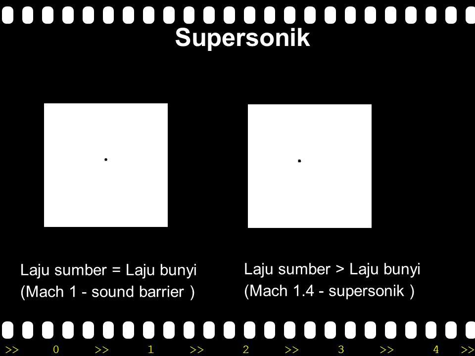 >>0 >>1 >> 2 >> 3 >> 4 >> Jika v S >v, persamaan Doppler tidak lagi berlaku: Laju Supersonik Gelombang Kejut (Shock Wave) akan dihasilkan: perubahan b