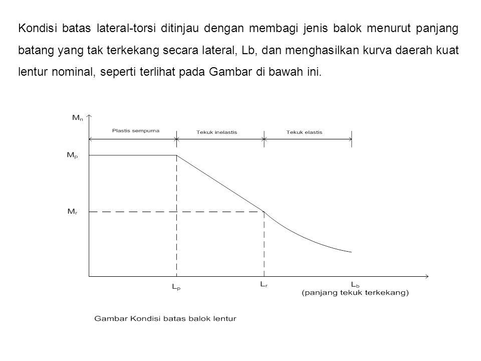 Kondisi batas lateral-torsi ditinjau dengan membagi jenis balok menurut panjang batang yang tak terkekang secara lateral, Lb, dan menghasilkan kurva d