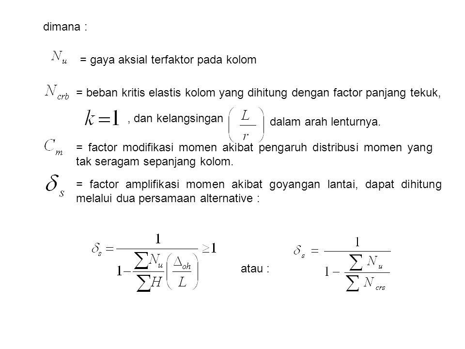 dimana : = gaya aksial terfaktor pada kolom = beban kritis elastis kolom yang dihitung dengan factor panjang tekuk,, dan kelangsingan dalam arah lentu