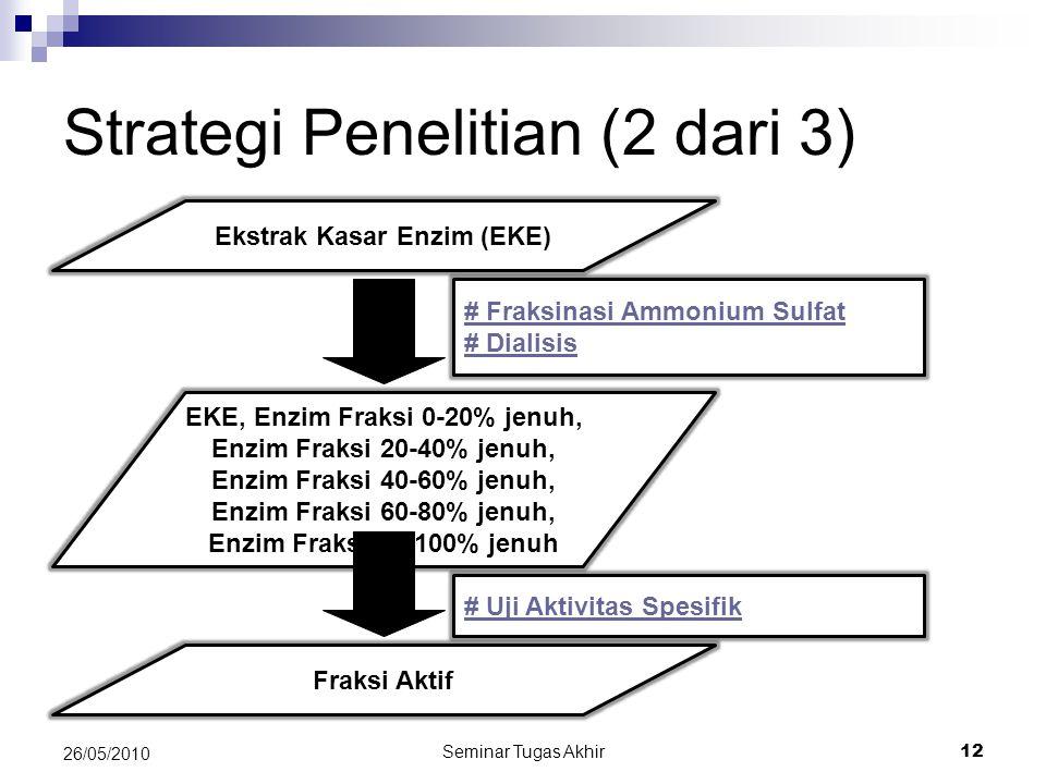 Seminar Tugas Akhir 12 26/05/2010 Strategi Penelitian (2 dari 3) Ekstrak Kasar Enzim (EKE) # Fraksinasi Ammonium Sulfat # Dialisis EKE, Enzim Fraksi 0