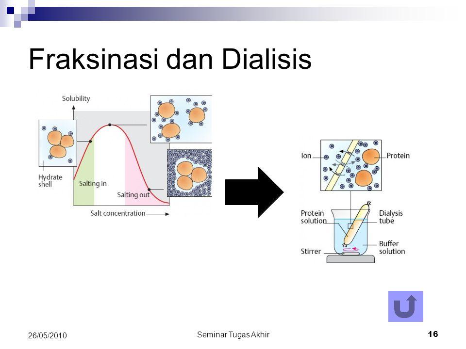 Fraksinasi dan Dialisis Seminar Tugas Akhir 16 26/05/2010