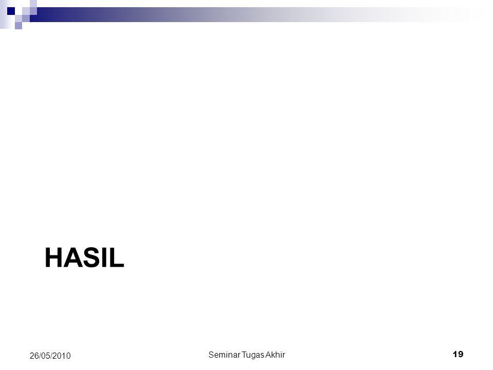 HASIL Seminar Tugas Akhir 19 26/05/2010