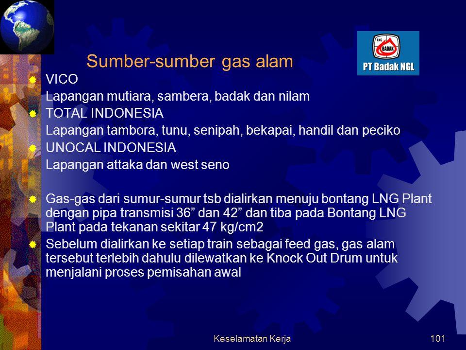 Keselamatan Kerja100 Proses Produksi di Bontang LNG Plant