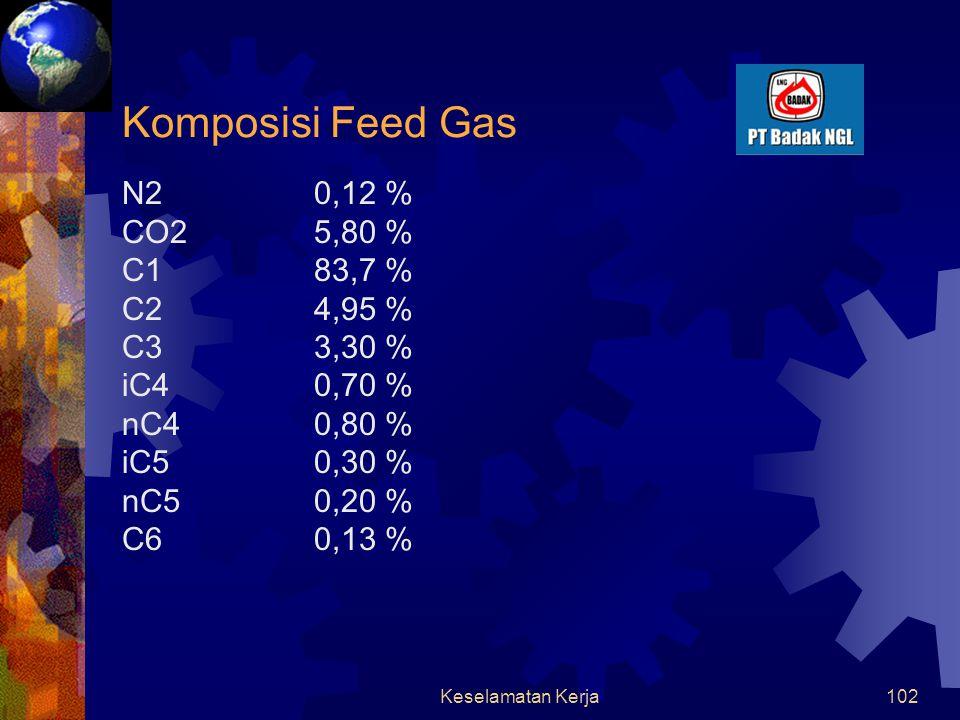 Keselamatan Kerja101 Sumber-sumber gas alam  VICO Lapangan mutiara, sambera, badak dan nilam  TOTAL INDONESIA Lapangan tambora, tunu, senipah, bekapai, handil dan peciko  UNOCAL INDONESIA Lapangan attaka dan west seno  Gas-gas dari sumur-sumur tsb dialirkan menuju bontang LNG Plant dengan pipa transmisi 36 dan 42 dan tiba pada Bontang LNG Plant pada tekanan sekitar 47 kg/cm2  Sebelum dialirkan ke setiap train sebagai feed gas, gas alam tersebut terlebih dahulu dilewatkan ke Knock Out Drum untuk menjalani proses pemisahan awal