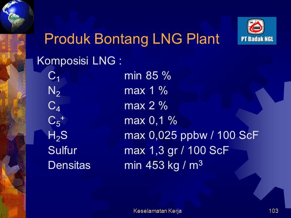 Keselamatan Kerja102 Komposisi Feed Gas N20,12 % CO25,80 % C183,7 % C24,95 % C33,30 % iC40,70 % nC40,80 % iC50,30 % nC50,20 % C60,13 %