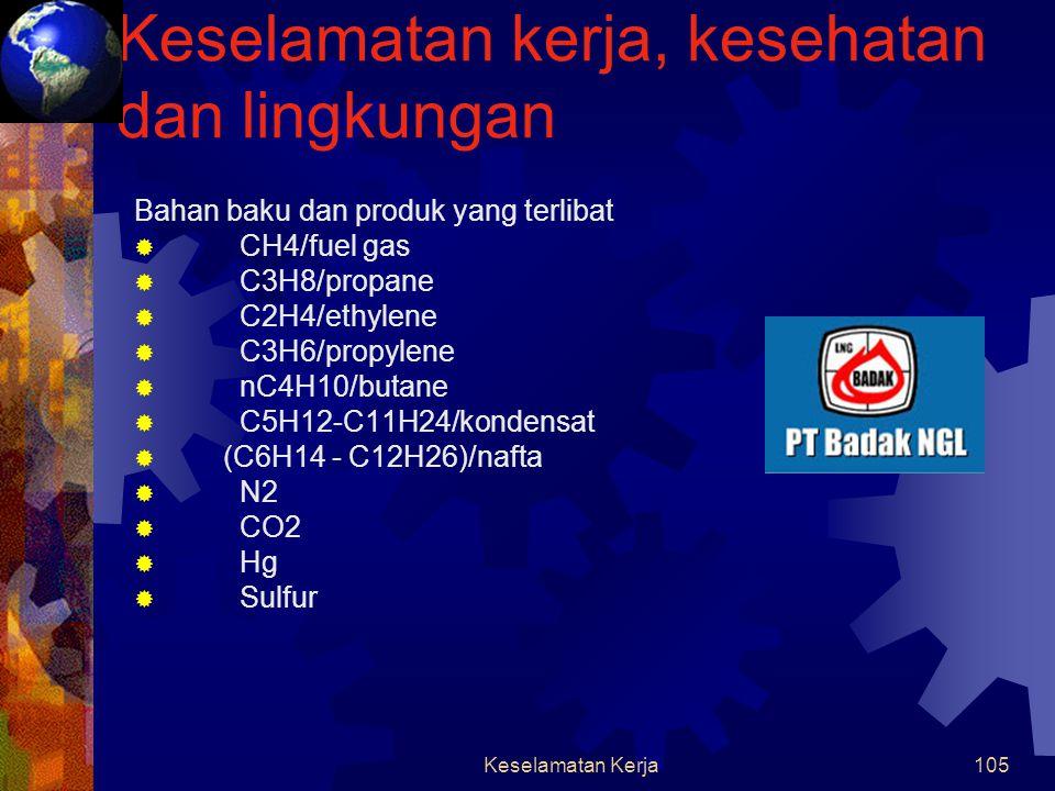 Keselamatan Kerja104 Produk Bontang LNG Plant (Continue..) Komposisi LPG Propana : C 2 max 1,86 % C 3 min 96,25 % C 4 max 1,89 % Komposisi LPG butana : C 3 max 4,64 % C 4 min 94,84 % C 5 + max 0,88 %