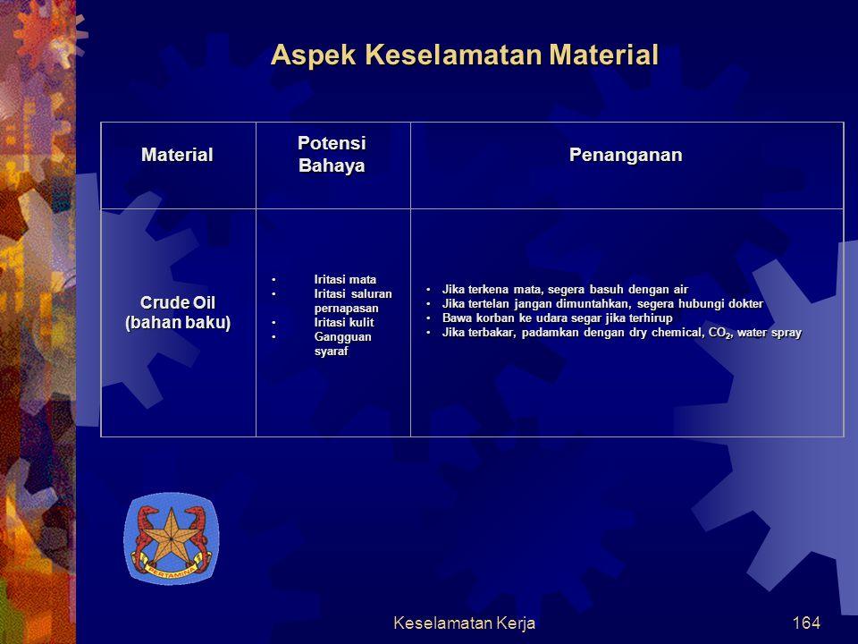 Keselamatan Kerja163 Produk HGOLGO Overhead vapor Overhead Liquid Kerosene Reduced Crude