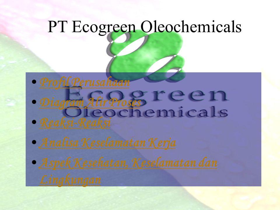 Keselamatan Kerja182 KESELAMATAN KERJA PT Ecogreen Oleochemicals