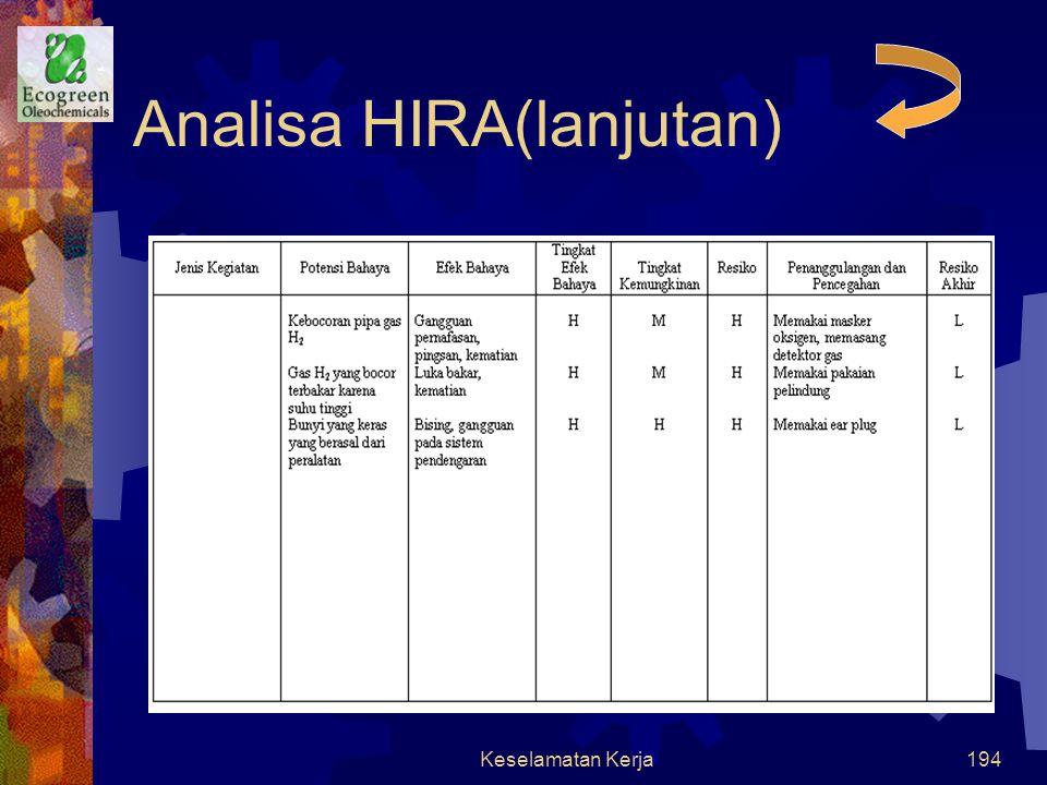 Keselamatan Kerja193 Analisa Keselamatan Kerja  Analisa HIRA Analisa HIRA  Analisa HAZID Analisa HAZID  Analisa HAZOPS Analisa HAZOPS